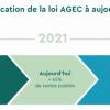 Webinar loi AGEC et invendus Eco-Mobilier
